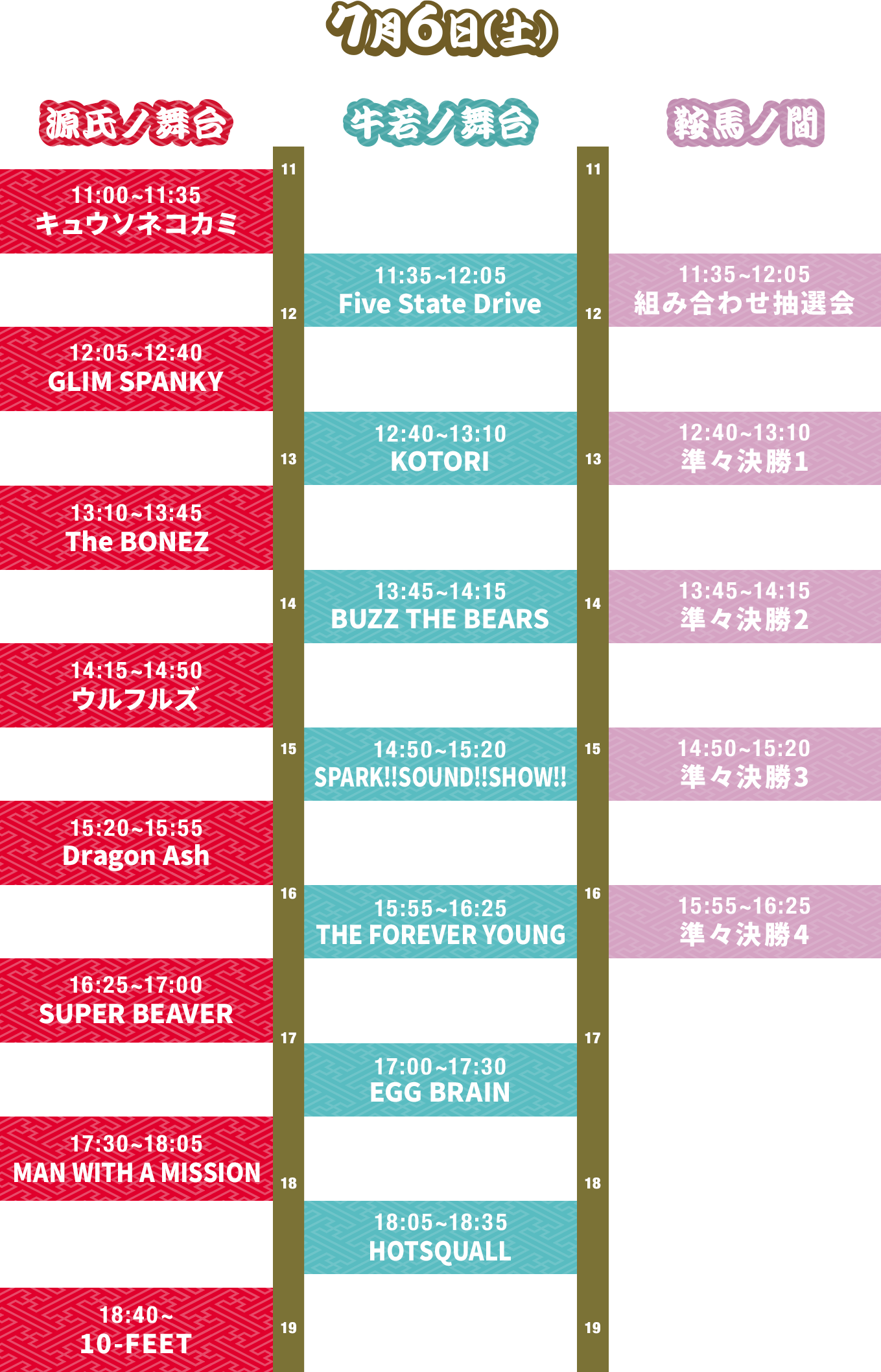 京都大作戦2019 〜倍返しです!喰らいな祭〜 Day3